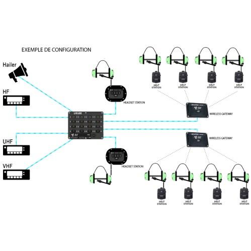 small resolution of 3m wireless intercom system circuit diagram wiring diagram blog 3m wireless intercom system circuit diagram