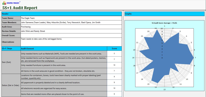 Sigma Magic Software