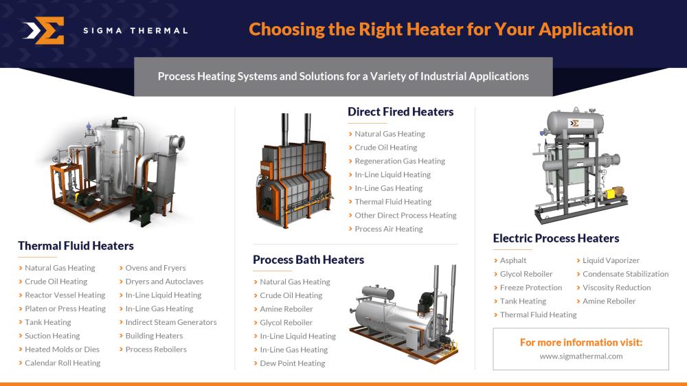 medium resolution of industrial heaters sigma thermal