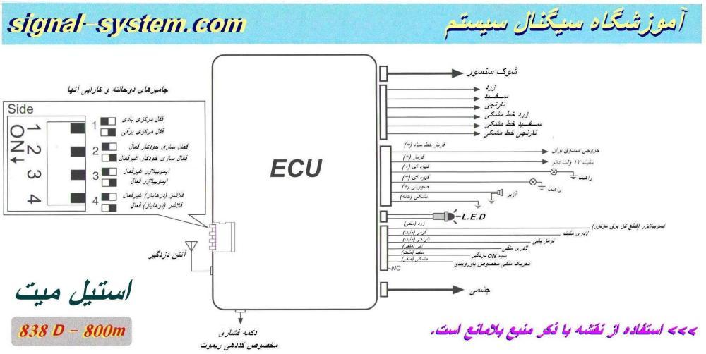 medium resolution of cobra alarm wiring diagram images cobra car alarm wiring diagram wiring schematics and diagrams