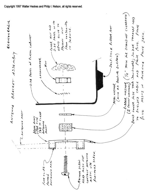 Antenna Bracket Assembly