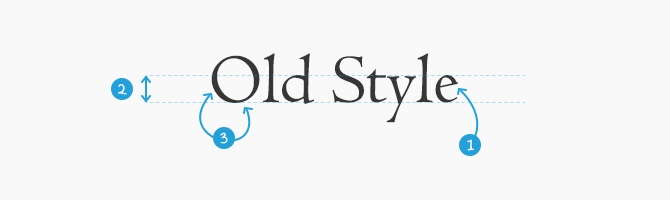 Old Style Features