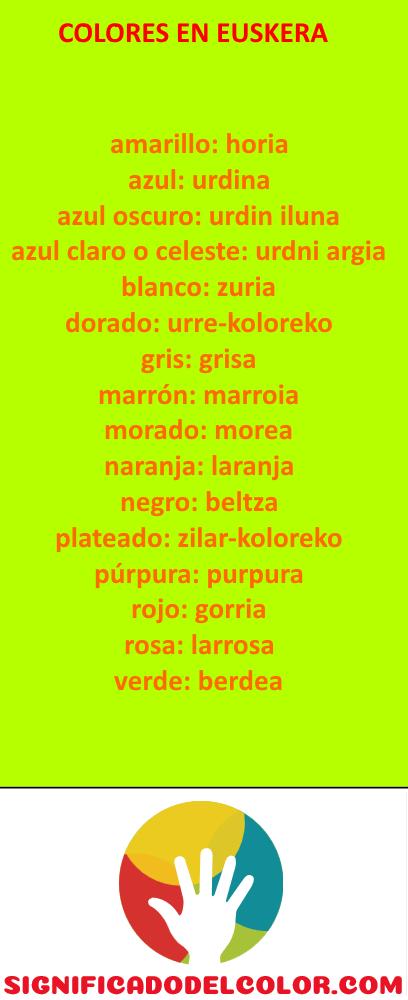 Infografía de colores en euskera