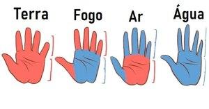 A Forma De Suas Mãos Diz Muito Mais Sobre Sua Personalidade Do Que Você Pensa