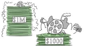 Film À Petit Budget