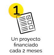 Programa Crisálida proyecto financiado