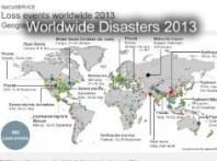 World Catastrophies 2013