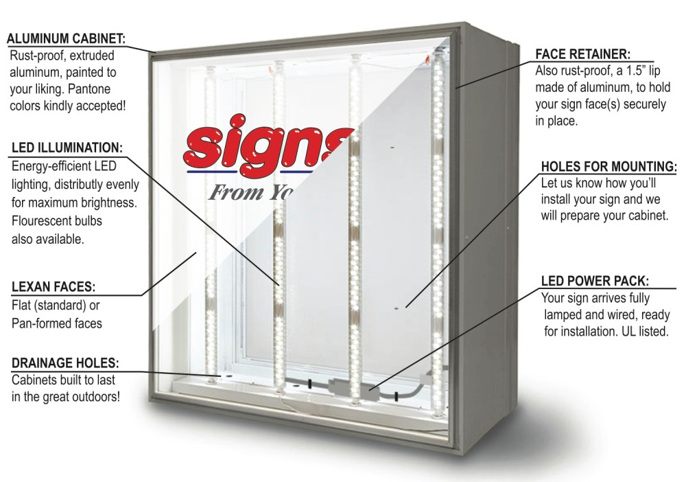 medium resolution of outdoor led cabinet sign
