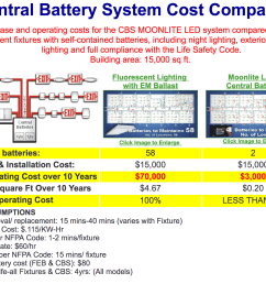 cbs vs conventional emergency lighting  [ 1560 x 1210 Pixel ]