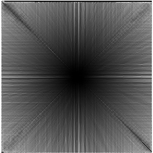 calcul de l'écoulement avec la méthode déterministe infinie