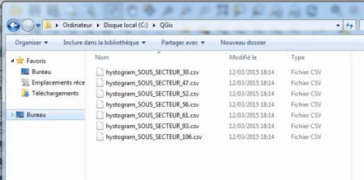 fichiers en sortie de la commande de calcul de courbe hypsométrique