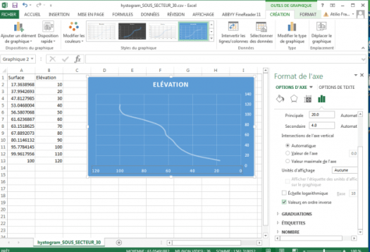 Courbe hypsométrique avec Excel