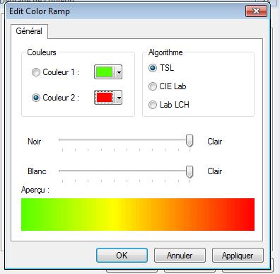 dégradé de vert à rouge pour l'indice ndvi