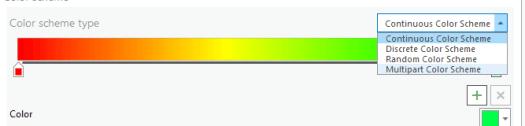 sélection du color scheme type