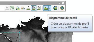bouton diagramme du profil de 3D Analyst