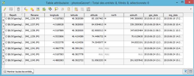 table attributaire des photos chargées dans qgis