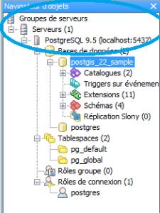 groupe de serveurs d'une installation PostgreSQL