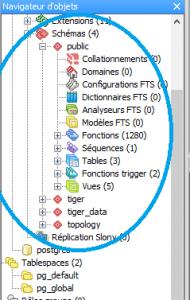 schéma de base de données postgresql