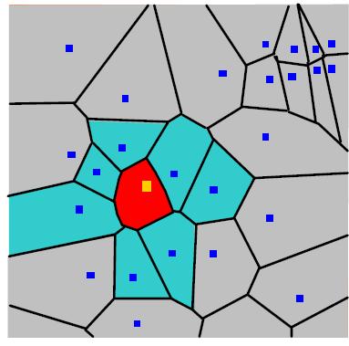 construction des polygones de voronoï à partir des échantillons