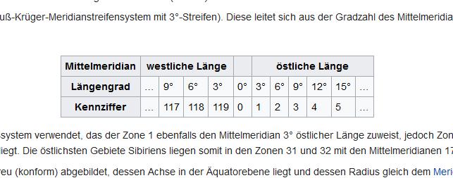 tableau des fuseau gauss-kruger 3 degrés pour l'Europe