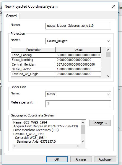 paramètres du nouveau système de coordonnées gauss-kruger dans arcmap