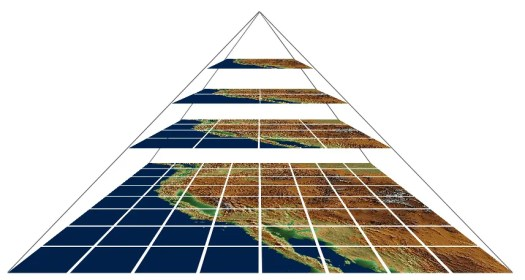 pyramide d'imags tuilées