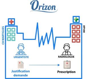initialisation-prise-en-charge-patient-etape-2