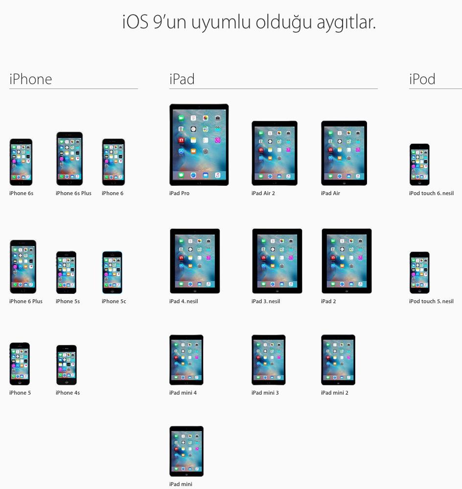sihirli elma ios 9 hazirlik 21 iPhone ve iPad için iOS 9 Yayınlandı!