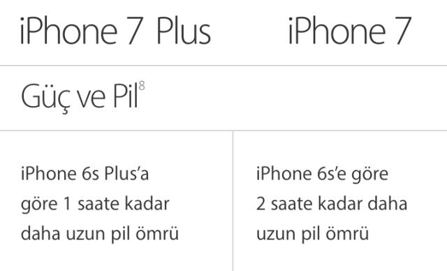 sihirli-elma-iphone-7-plus-degerlendirme-3.png