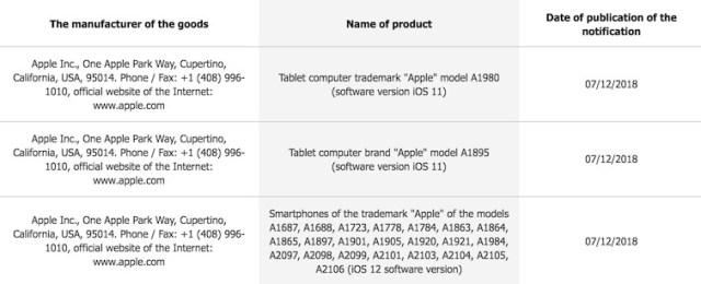 2018 Apple Cihazları