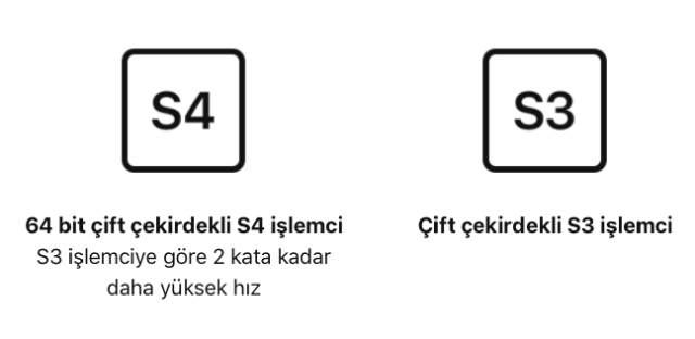 Apple Watch Series 4 İşlemci