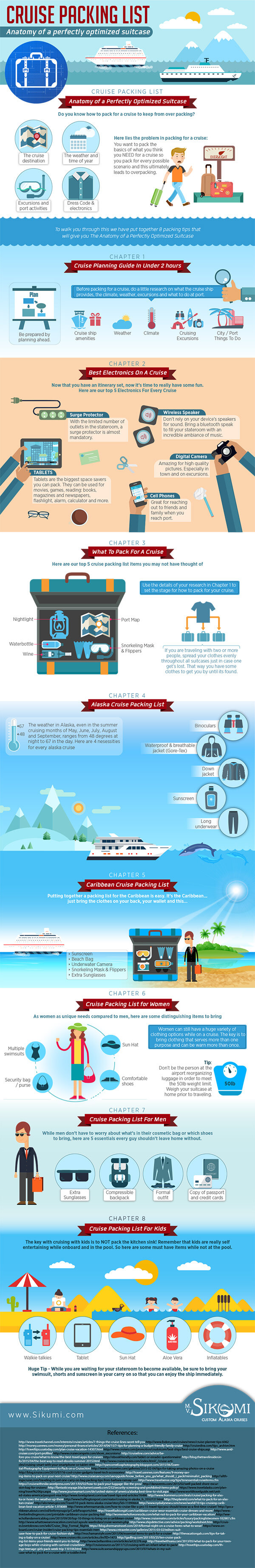 Cruise Packing List: The Definitive Guide - Sikumi.com