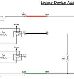 after connecting the legacy device to the type c source through the adapter the source can detect the pull down on the cc pin because of rd  [ 1442 x 611 Pixel ]