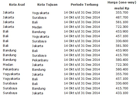 airasia booking 20 okt