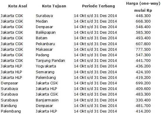 citilink booking 20 okt