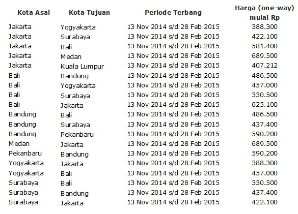 airasia booking 19 nov