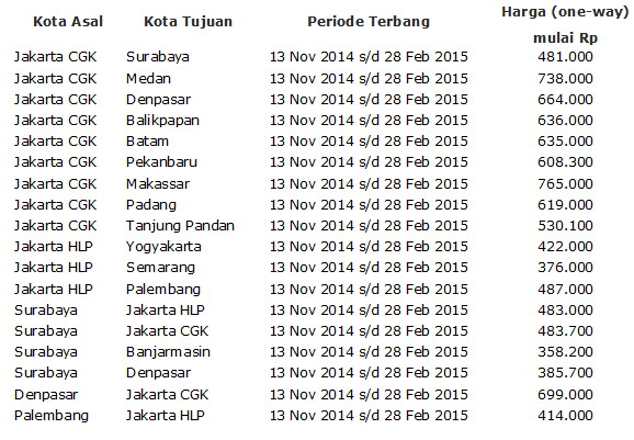 citilink booking 19 nov