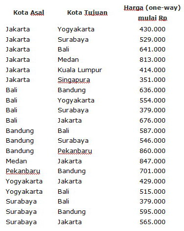 airasia 28 april