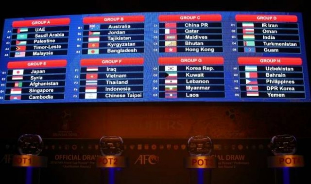 piala dunia world cup 2018 piala asia 2019 drawing 2