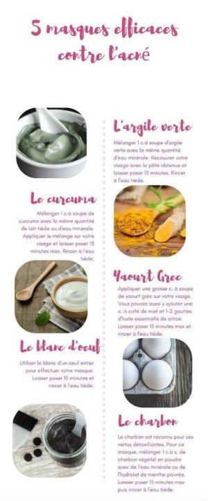 5 MASQUES CONTRE L'ACNÉ #Soinvisage #Skincare #skin #Routinevisage #Acné #Peau