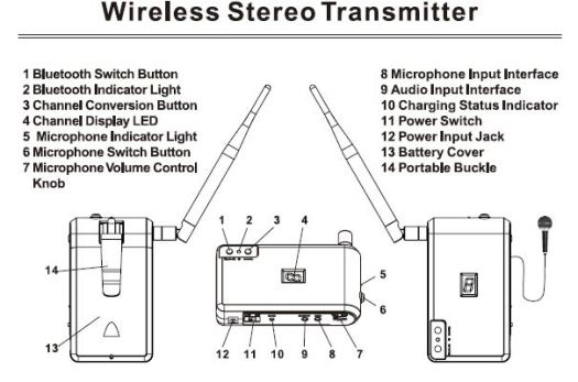 Our Silent Disco Transmitter is Wireless, battery powered, offers bluetooth connectivity and a lapel mic.