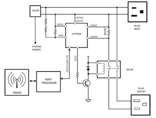 sy7t609+s1 Smart-Plug, Smart-Lighting Energy Measurement