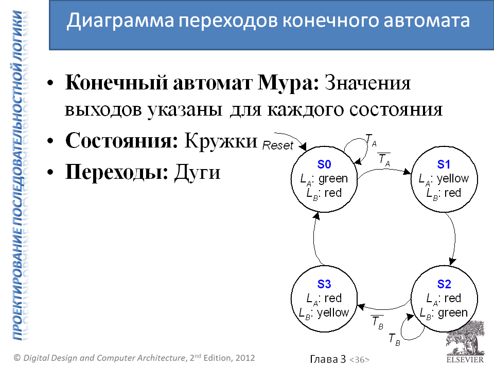 hh2e_lecture_slide_3_036