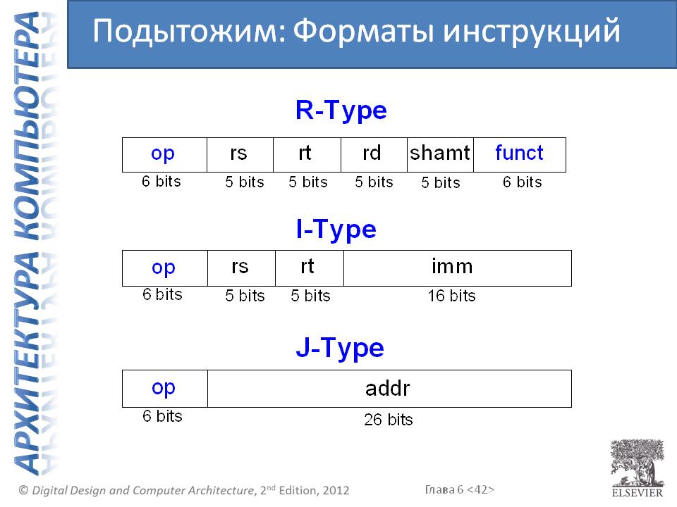 hh2e_lecture_slide_6_042