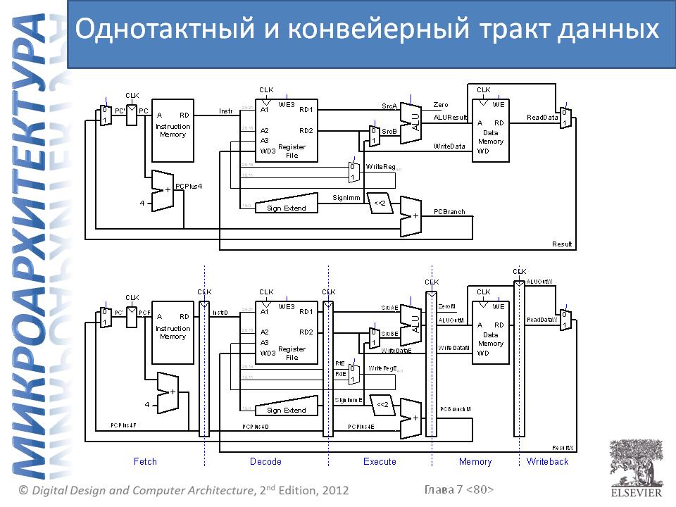 hh2e_lecture_slide_7_080