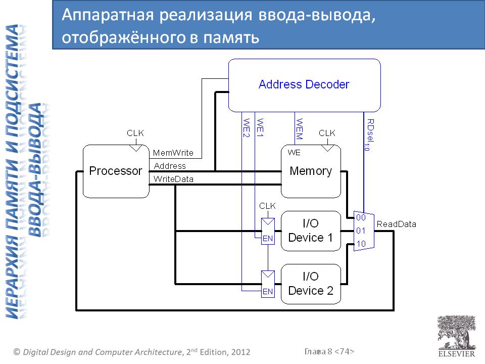 hh2e_lecture_slide_8_074