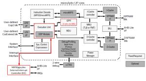 MIPSfpga и прерывания