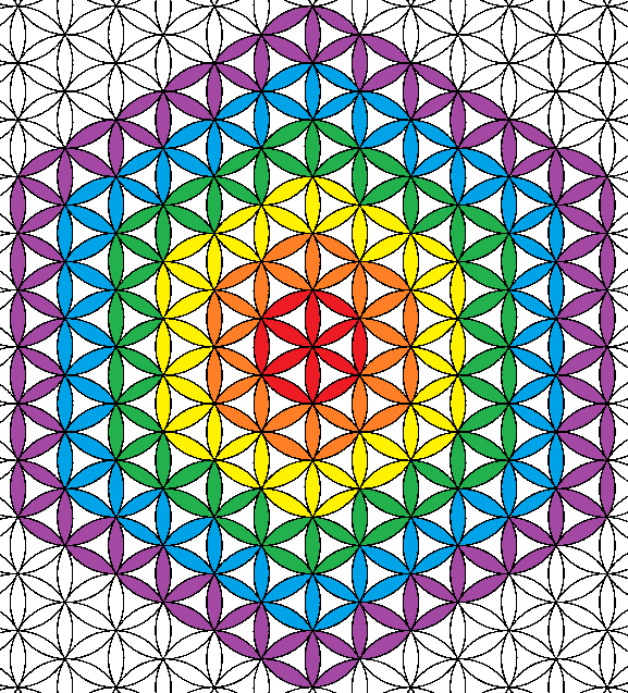 Flower of Life and the Overlapping circles grid