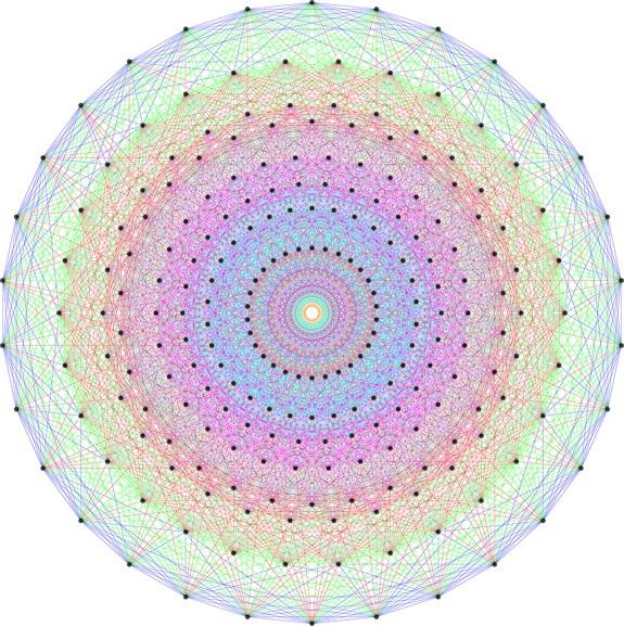 E8 Petrie projection