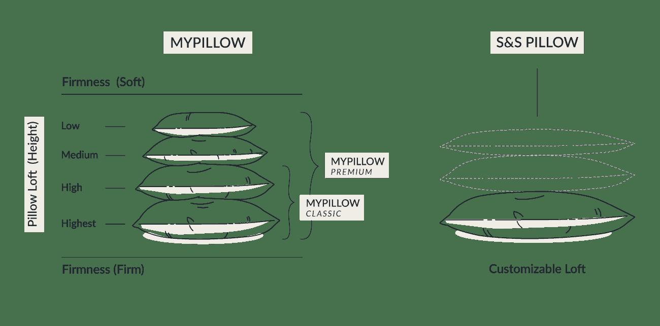 mypillow canada review 2021 silk